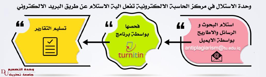 plagarism-email-TikritUni.jpg